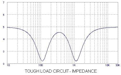 Nelson Pass Load Impedance.jpg