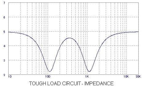 Nelson Pass Load Impedance.jpg