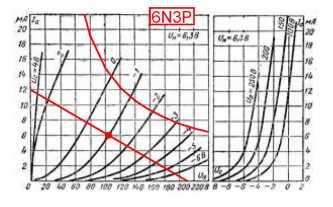 6N3P radna tacka.jpg
