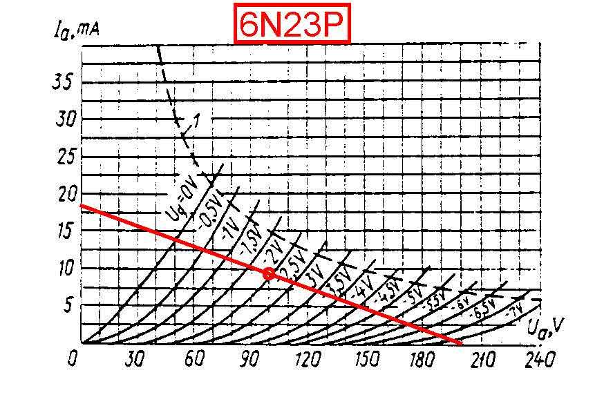6N23P radna tacka.jpg
