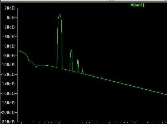 SEF Amp THD spectra.jpg