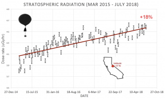 stratosphere_california.png