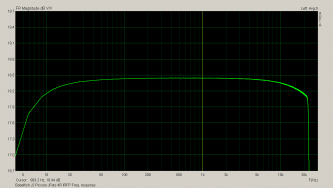 Babelfish J2 Piccolo JFets 4R IRFP Frequency response.png