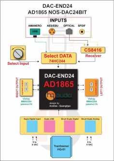 Overview-design-DAC-24-AD1865.jpg