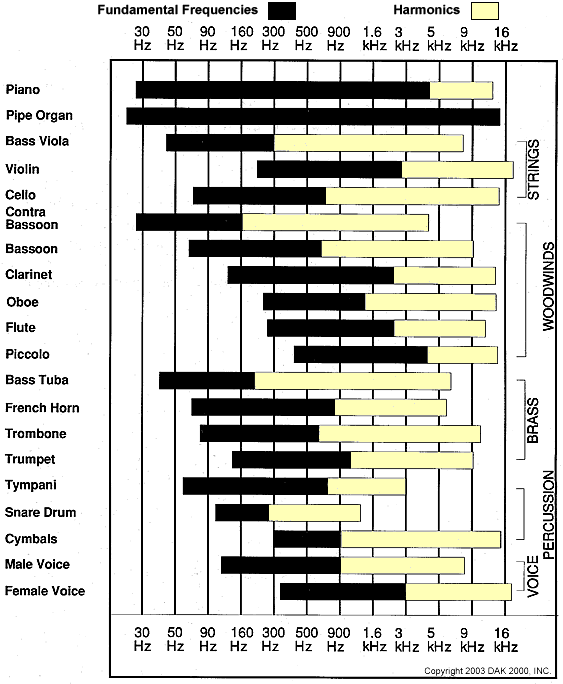 Frequency-ranges-of-several-musical-instruments-30.png