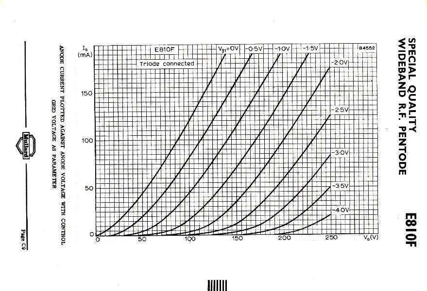 E810f triode curves.jpg
